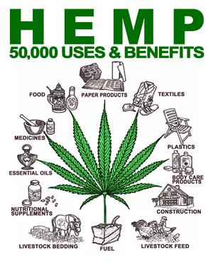 Benefits+of+Hemp